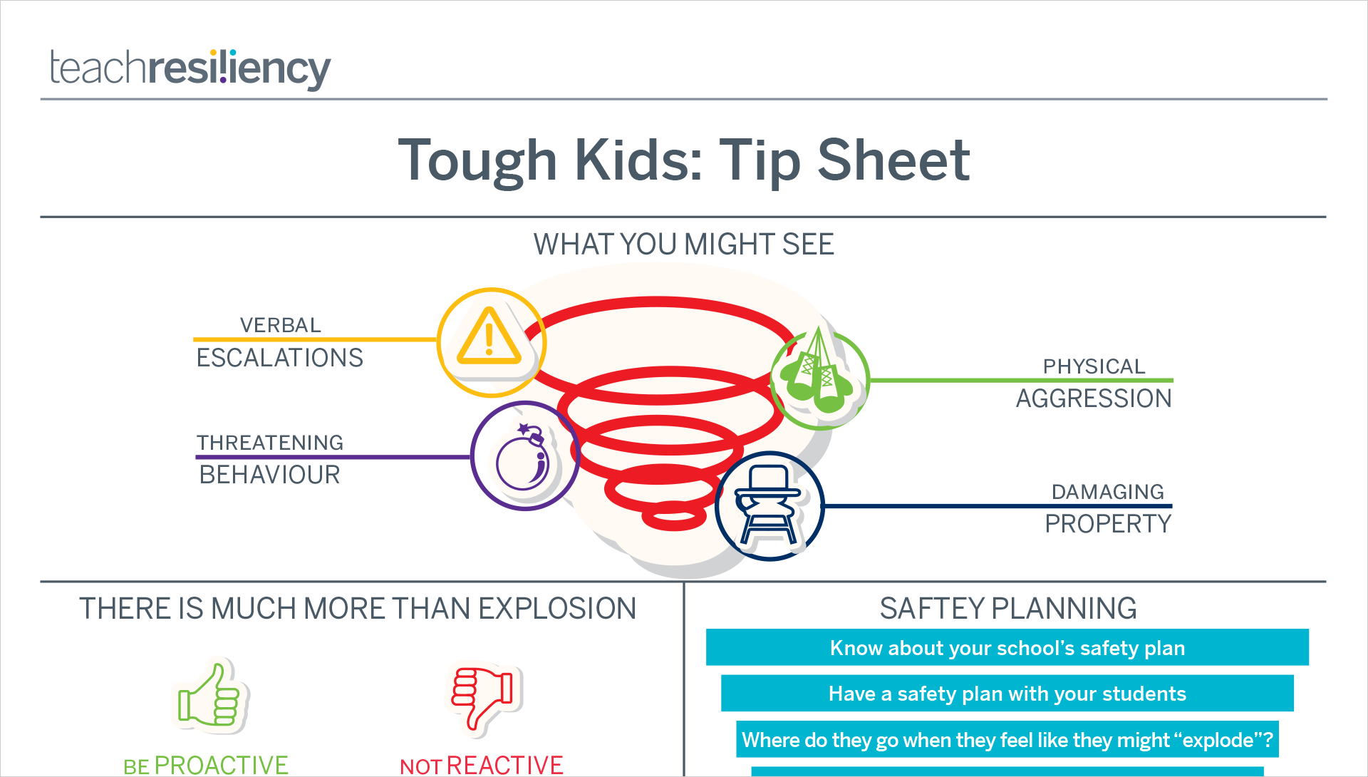 Tough kids tip sheet
