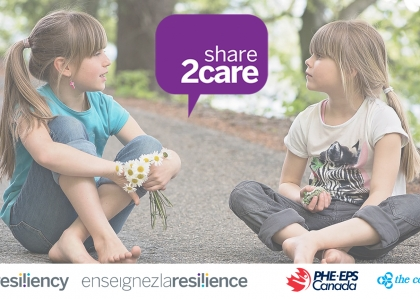 Share2Care image